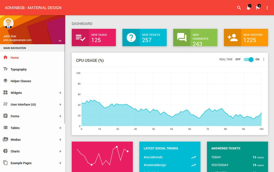 Top 20+ free Material Design Admin HTML template - Geethemes