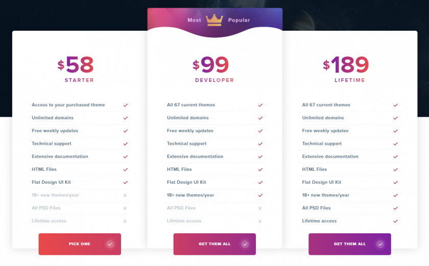Teslathemes-pricing
