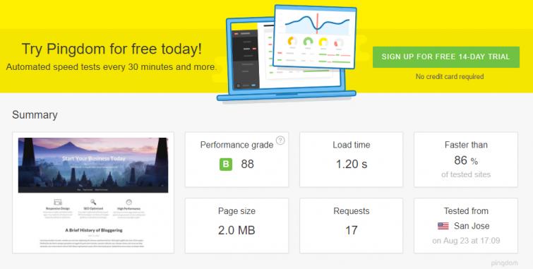 Businessbuilder Performance Report