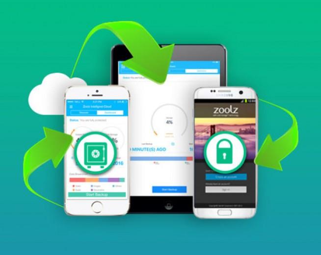 Zoolz 1TB Cloud Storage Lifetime Subscription 98% off deal